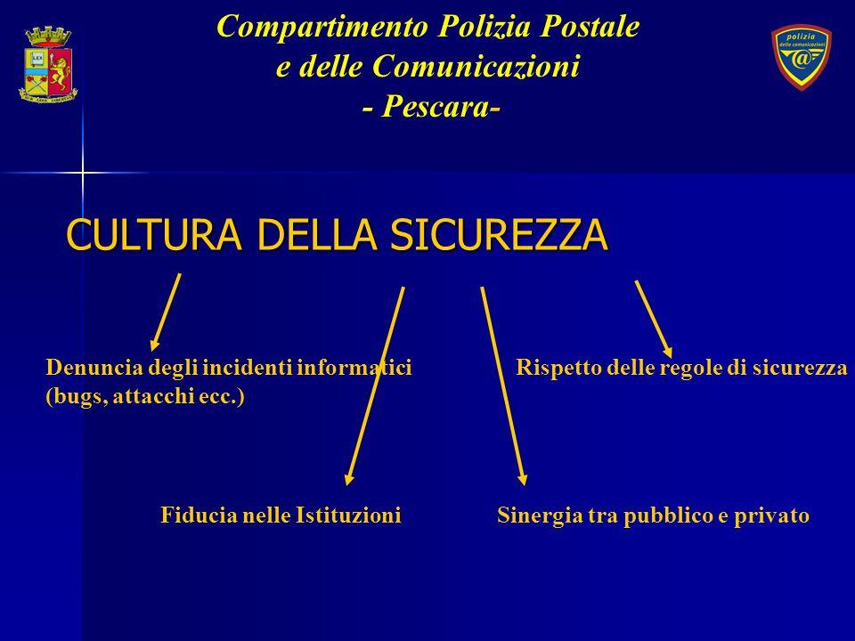 CULTURA DELLA SICUREZZA Denuncia degli incidenti informatici (bugs, attacchi ecc.) Fiducia nelle IstituzioniSinergia tra pubblico e privato Rispetto d