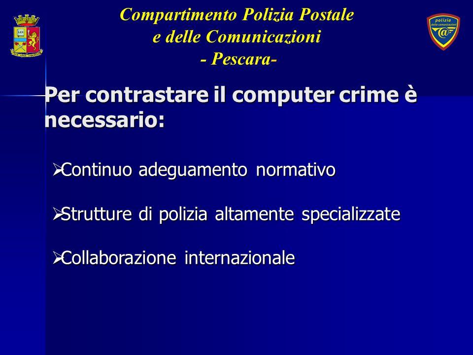 Per contrastare il computer crime è necessario: Continuo adeguamento normativo Continuo adeguamento normativo Strutture di polizia altamente specializ