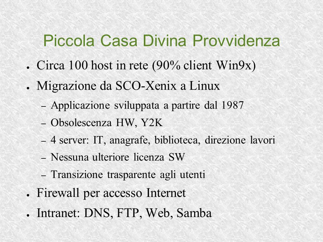 Piccola Casa Divina Provvidenza Circa 100 host in rete (90% client Win9x) Migrazione da SCO-Xenix a Linux – Applicazione sviluppata a partire dal 1987 – Obsolescenza HW, Y2K – 4 server: IT, anagrafe, biblioteca, direzione lavori – Nessuna ulteriore licenza SW – Transizione trasparente agli utenti Firewall per accesso Internet Intranet: DNS, FTP, Web, Samba