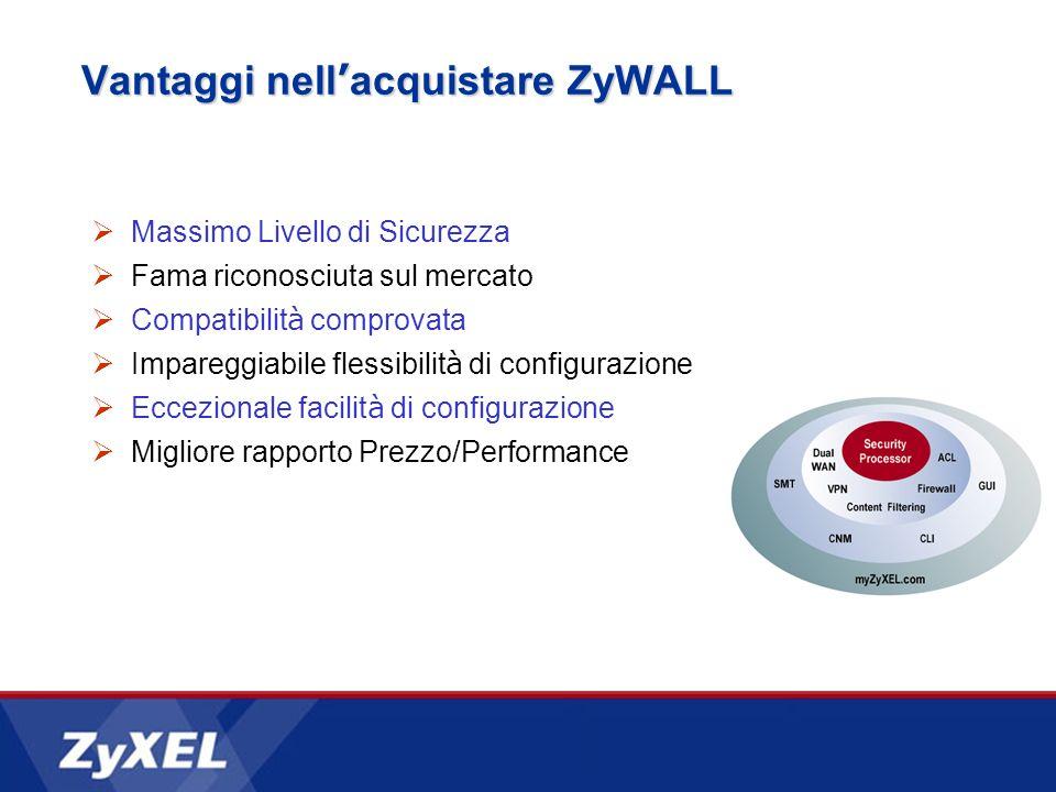 Vantaggi nell acquistare ZyWALL Massimo Livello di Sicurezza Fama riconosciuta sul mercato Compatibilit à comprovata Impareggiabile flessibilit à di configurazione Eccezionale facilit à di configurazione Migliore rapporto Prezzo/Performance