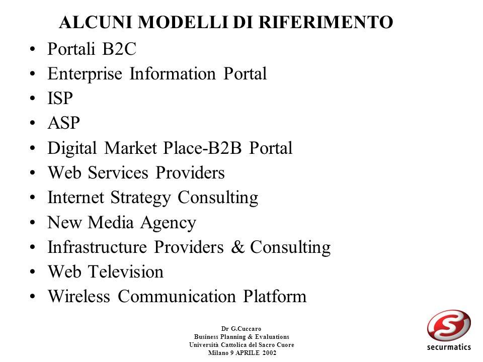 Dr G.Cuccaro Business Planning & Evaluations Università Cattolica del Sacro Cuore Milano 9 APRILE 2002 La Creazione di valore per linvestitore TSV Tot