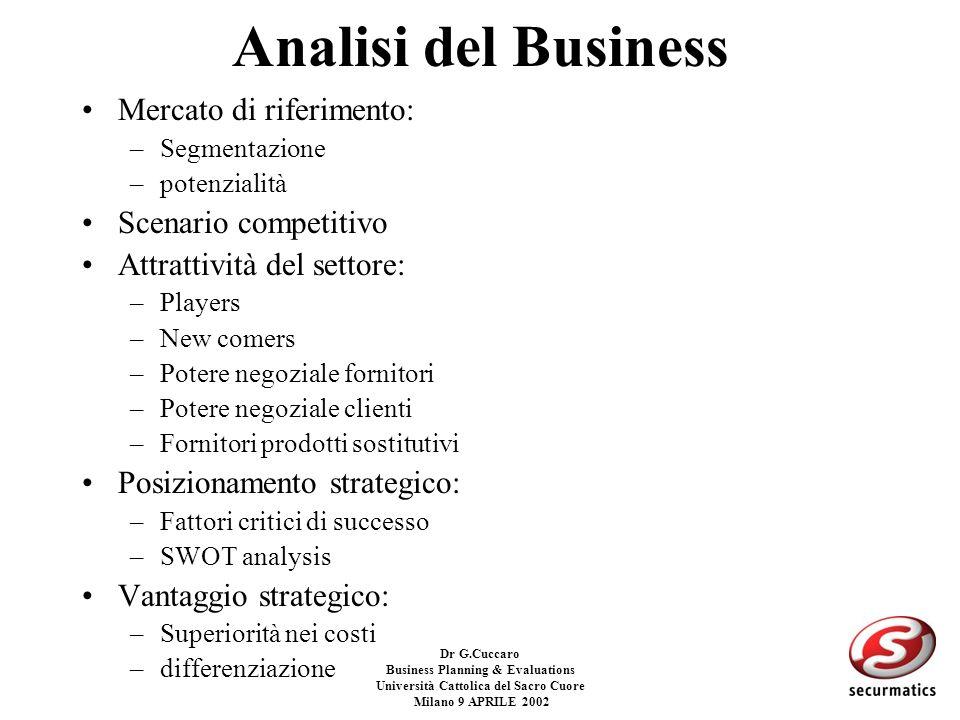 Dr G.Cuccaro Business Planning & Evaluations Università Cattolica del Sacro Cuore Milano 9 APRILE 2002 tasso di rendimento del capitale investito tota