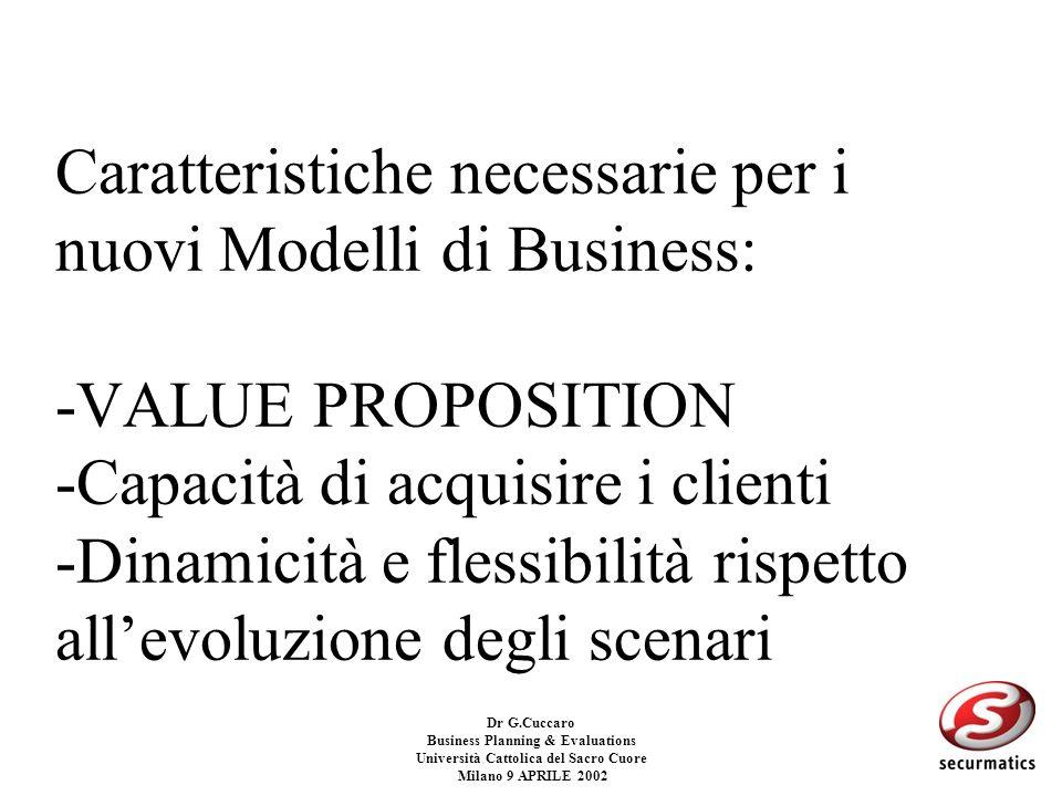 Dr G.Cuccaro Business Planning & Evaluations Università Cattolica del Sacro Cuore Milano 9 APRILE 2002 Analisi del Business Mercato di riferimento: –S