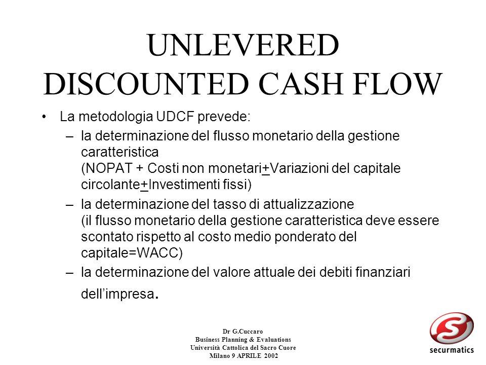 Dr G.Cuccaro Business Planning & Evaluations Università Cattolica del Sacro Cuore Milano 9 APRILE 2002 Metodi finanziari Nei metodi finanziari hanno r