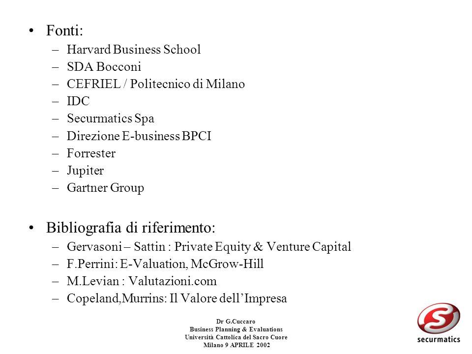 Dr G.Cuccaro Business Planning & Evaluations Università Cattolica del Sacro Cuore Milano 9 APRILE 2002 Fonti: –Harvard Business School –SDA Bocconi –CEFRIEL / Politecnico di Milano –IDC –Securmatics Spa –Direzione E-business BPCI –Forrester –Jupiter –Gartner Group Bibliografia di riferimento: –Gervasoni – Sattin : Private Equity & Venture Capital –F.Perrini: E-Valuation, McGrow-Hill –M.Levian : Valutazioni.com –Copeland,Murrins: Il Valore dellImpresa
