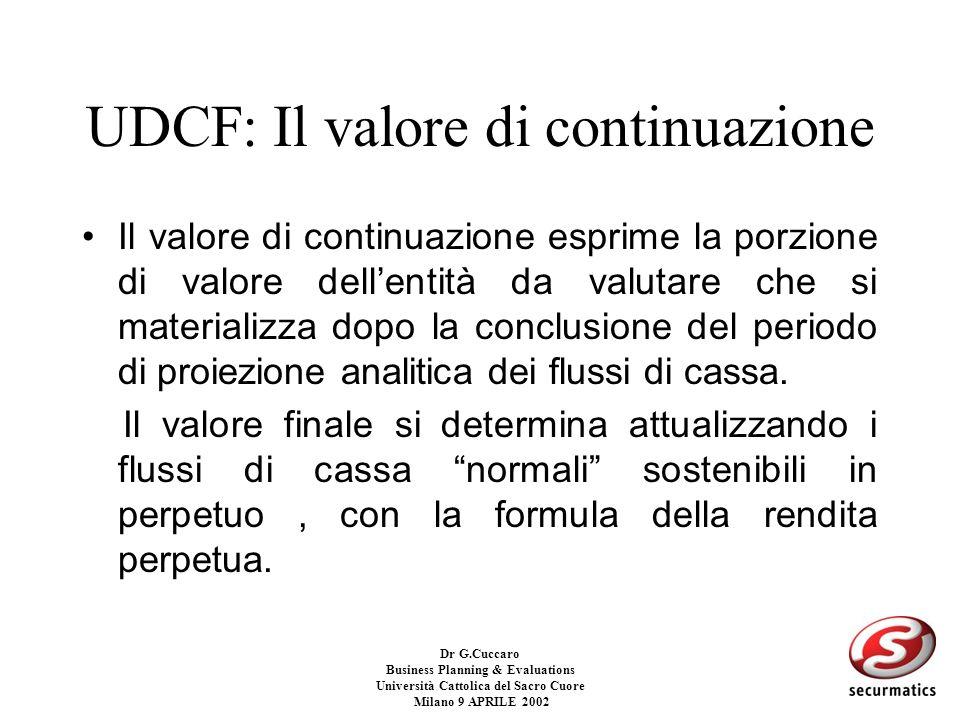 Dr G.Cuccaro Business Planning & Evaluations Università Cattolica del Sacro Cuore Milano 9 APRILE 2002 WACC (3) –Kd (costo del debito) si tratta del c