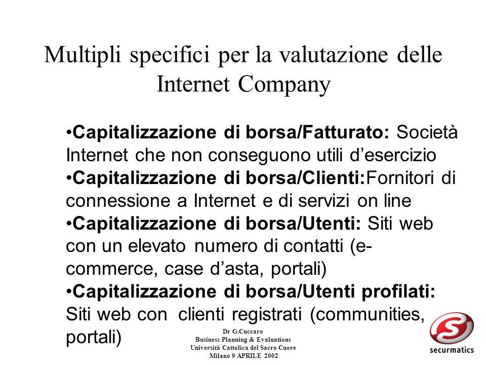 Dr G.Cuccaro Business Planning & Evaluations Università Cattolica del Sacro Cuore Milano 9 APRILE 2002 Metodo dei multipli di mercato Nelle valutazion