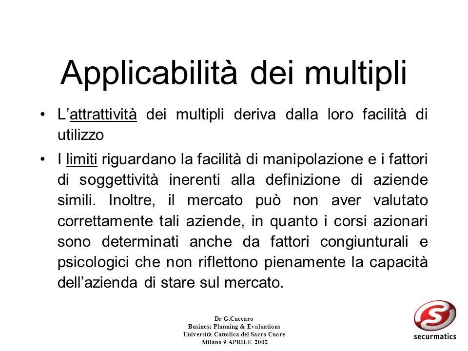 Dr G.Cuccaro Business Planning & Evaluations Università Cattolica del Sacro Cuore Milano 9 APRILE 2002 I metodi utilizzati per valutare le imprese Int