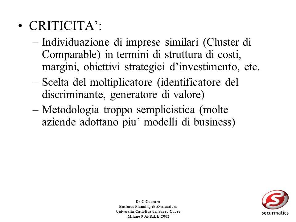 Dr G.Cuccaro Business Planning & Evaluations Università Cattolica del Sacro Cuore Milano 9 APRILE 2002 Applicabilità dei multipli Lattrattività dei mu