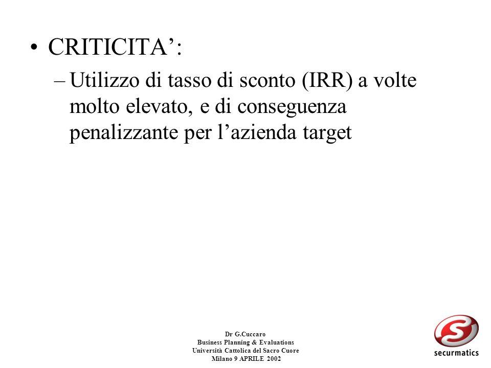 Dr G.Cuccaro Business Planning & Evaluations Università Cattolica del Sacro Cuore Milano 9 APRILE 2002 –Il VC Method si basa su una valutazione di asp