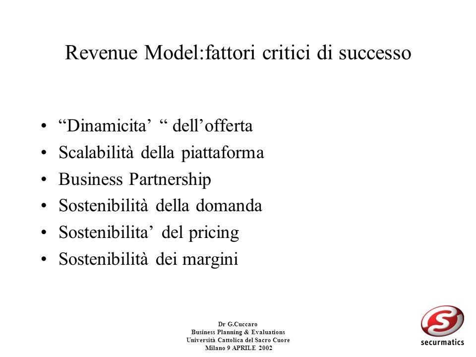 Dr G.Cuccaro Business Planning & Evaluations Università Cattolica del Sacro Cuore Milano 9 APRILE 2002 Impostazione di un modello (2) Analisi del Busi