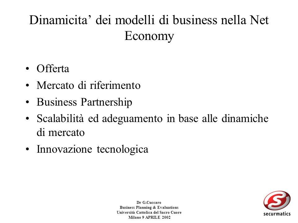 Dr G.Cuccaro Business Planning & Evaluations Università Cattolica del Sacro Cuore Milano 9 APRILE 2002 Revenue Model:fattori critici di successo Dinam