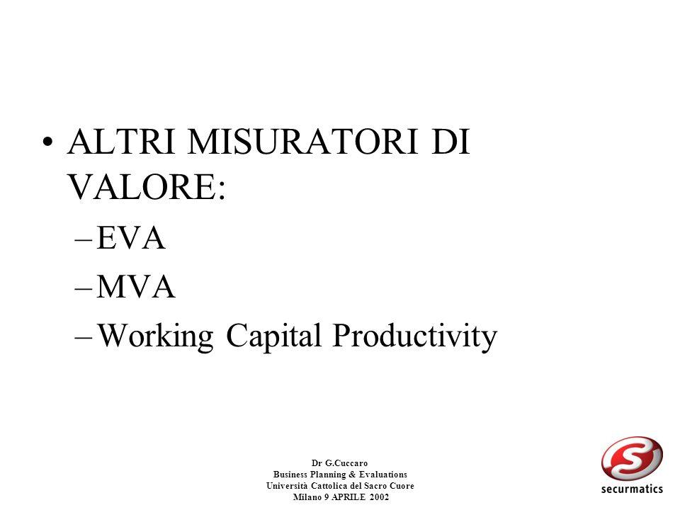 Dr G.Cuccaro Business Planning & Evaluations Università Cattolica del Sacro Cuore Milano 9 APRILE 2002 Dinamicita dei modelli di business nella Net Ec