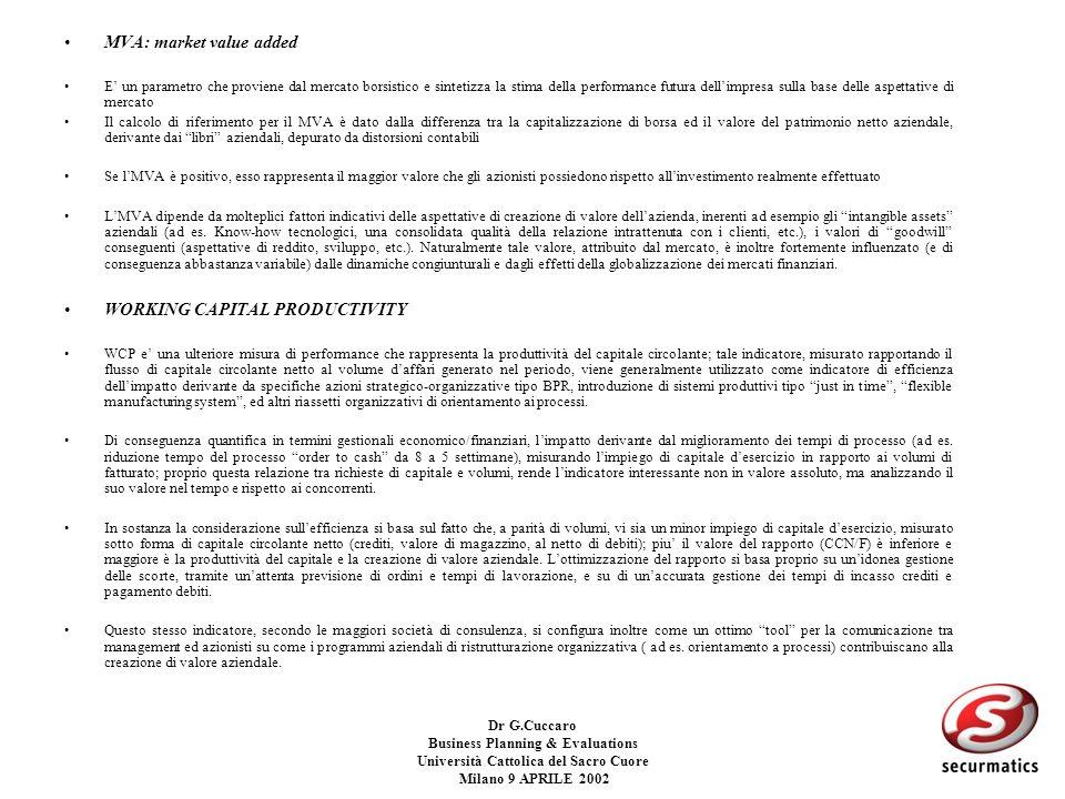 Dr G.Cuccaro Business Planning & Evaluations Università Cattolica del Sacro Cuore Milano 9 APRILE 2002 Modello di valutazione della creazione di valor