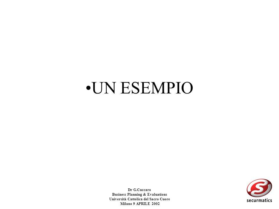 Dr G.Cuccaro Business Planning & Evaluations Università Cattolica del Sacro Cuore Milano 9 APRILE 2002 LEquty Kicker e uno strumento utilizzato tipica