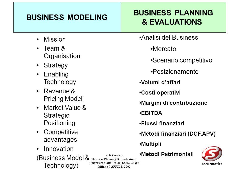 Dr G.Cuccaro Business Planning & Evaluations Università Cattolica del Sacro Cuore Milano 9 APRILE 2002 CONSIDERAZIONI CONCLUSIVE