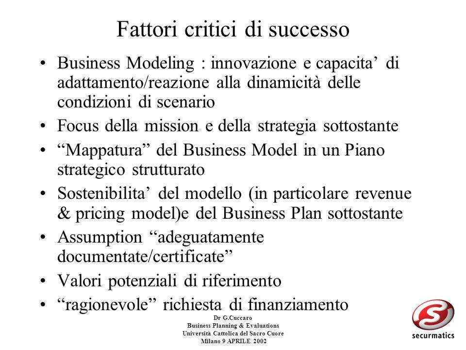Dr G.Cuccaro Business Planning & Evaluations Università Cattolica del Sacro Cuore Milano 9 APRILE 2002 ELEMENTI di PRE-DUEDILIGENCE DESCRIZIONE INIZIA