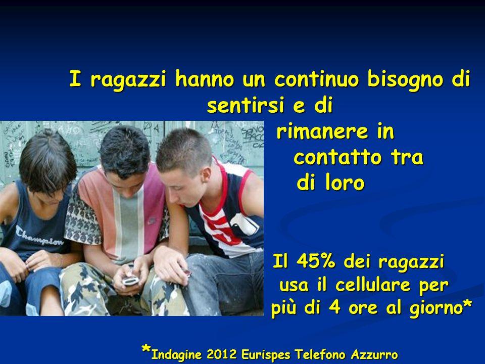 I ragazzi hanno un continuo bisogno di sentirsi e di rimanere in contatto tra di loro Il 45% dei ragazzi usa il cellulare per più di 4 ore al giorno*