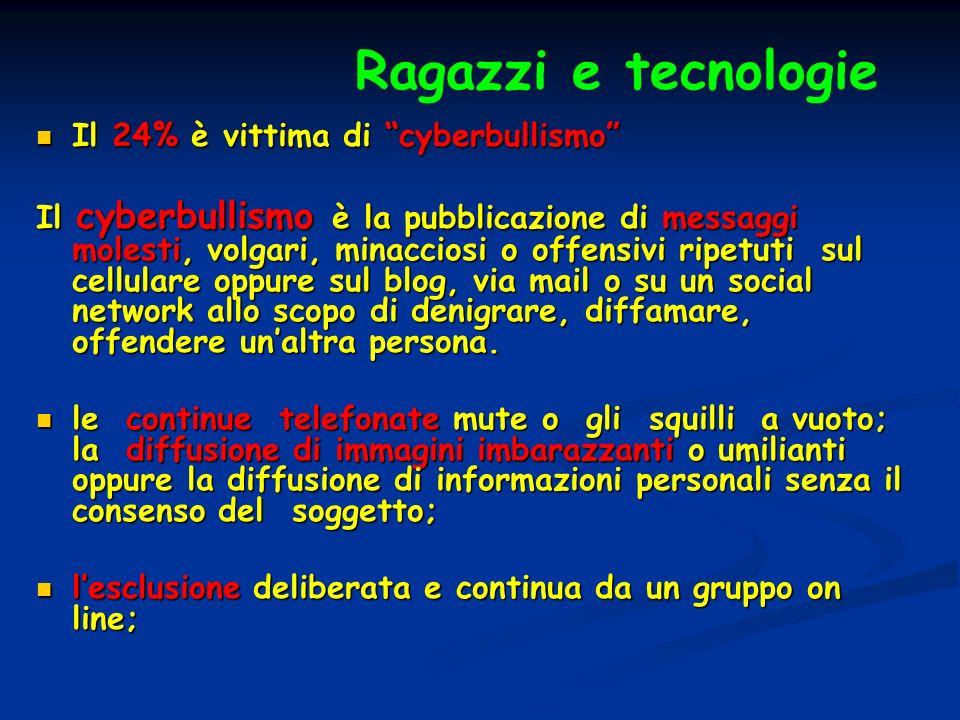 Ragazzi e tecnologie Il 24% è vittima di cyberbullismo Il 24% è vittima di cyberbullismo Il cyberbullismo è la pubblicazione di messaggi molesti, volg