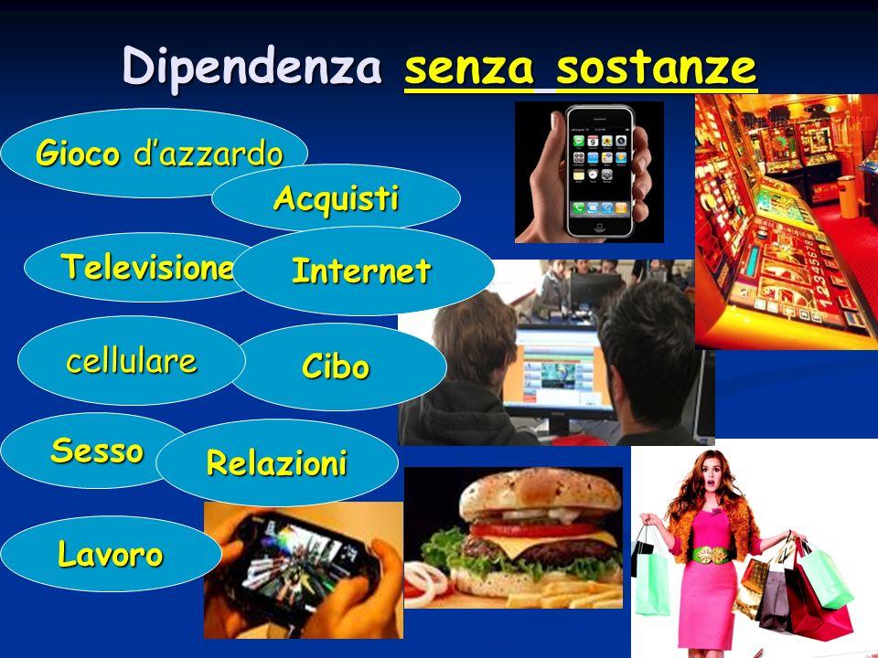 Dipendenza senza sostanze Giocodazzardo Gioco dazzardo Acquisti Televisione Internet Cibo Sesso Relazioni Lavoro cellulare