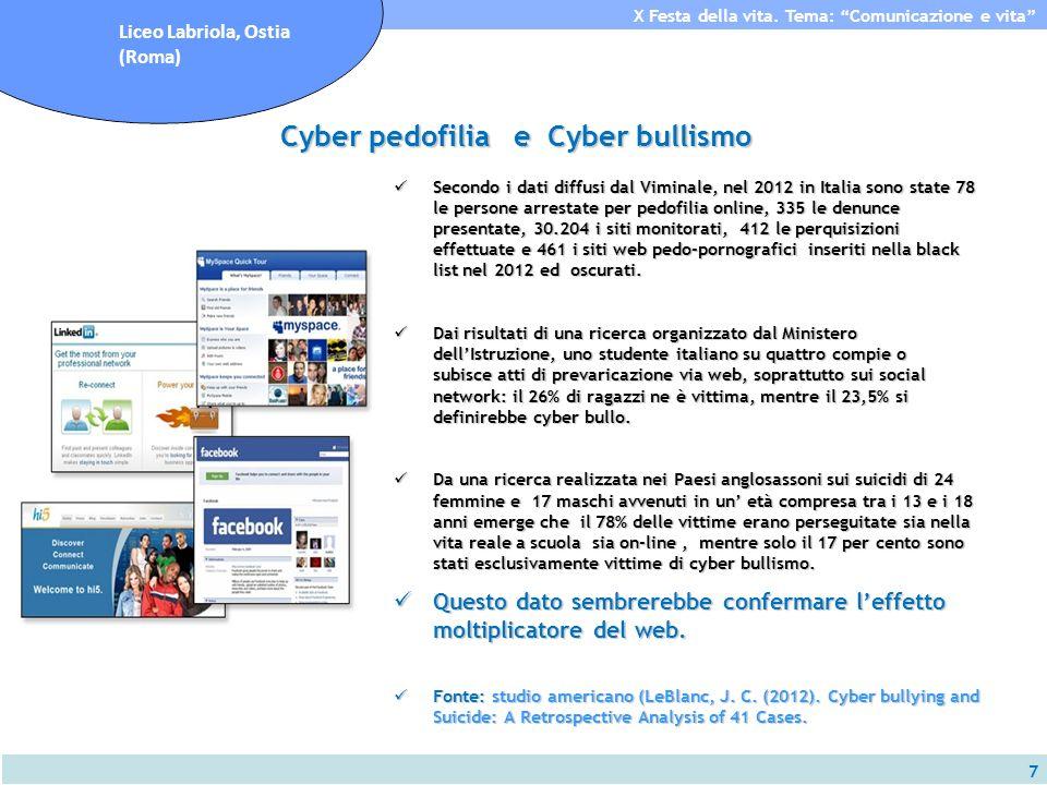 7 X Festa della vita. Tema: Comunicazione e vita Liceo Labriola, Ostia (Roma) Cyber pedofilia e Cyber bullismo Secondo i dati diffusi dal Viminale, ne