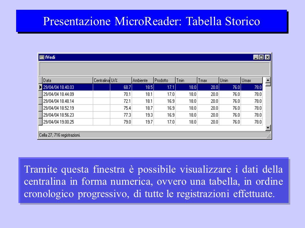 Presentazione MicroReader: Tabella Storico Tramite questa finestra è possibile visualizzare i dati della centralina in forma numerica, ovvero una tabella, in ordine cronologico progressivo, di tutte le registrazioni effettuate.