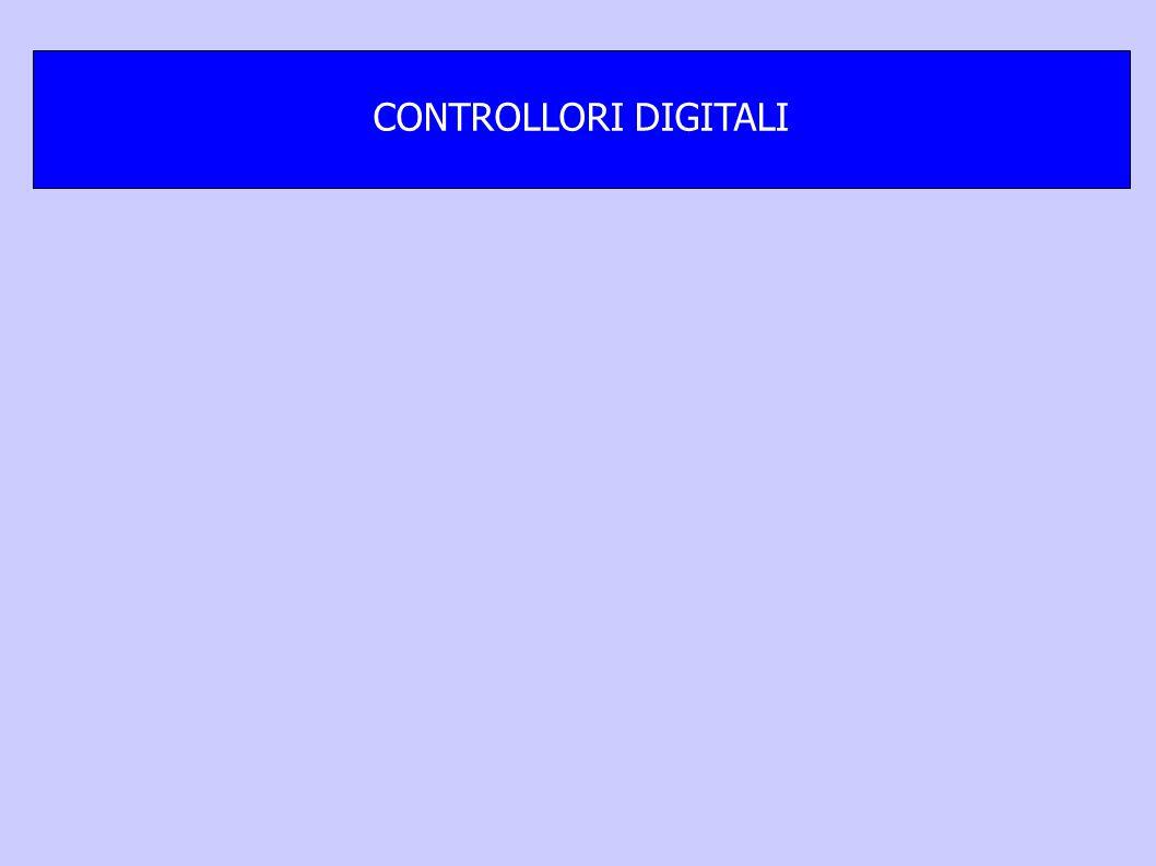 CONTROLLORI DIGITALI