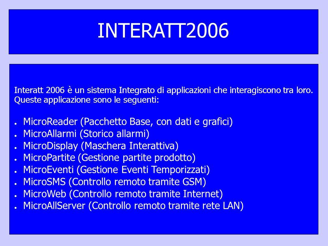 INTERATT2006 Interatt 2006 è un sistema Integrato di applicazioni che interagiscono tra loro.