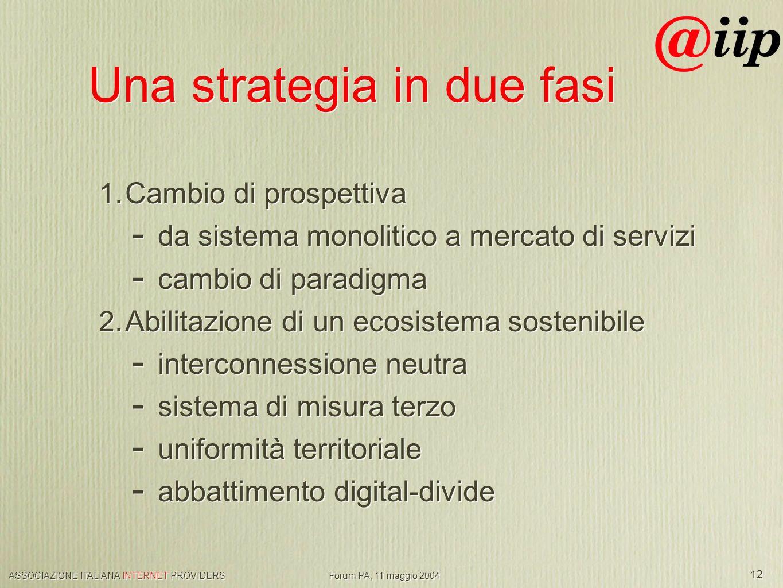 ASSOCIAZIONE ITALIANA INTERNET PROVIDERS Forum PA, 11 maggio 2004 12 Una strategia in due fasi 1.
