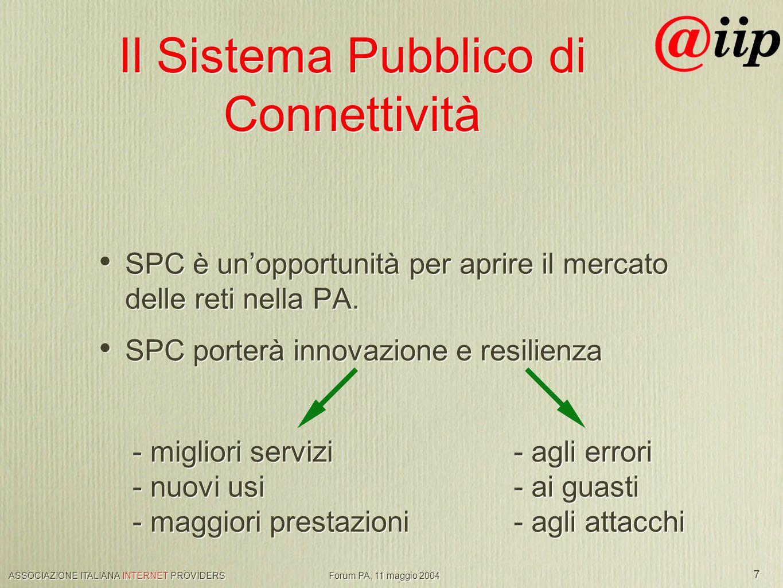 ASSOCIAZIONE ITALIANA INTERNET PROVIDERS Forum PA, 11 maggio 2004 7 SPC è unopportunità per aprire il mercato delle reti nella PA.
