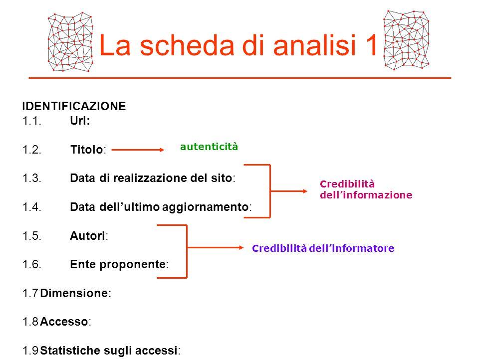 La scheda di analisi 1 IDENTIFICAZIONE 1.1.Url: 1.2.Titolo: 1.3.Data di realizzazione del sito: 1.4.Data dellultimo aggiornamento: 1.5.Autori: 1.6.Ent