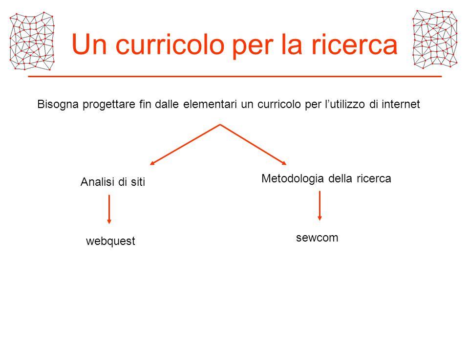 Un curricolo per la ricerca Bisogna progettare fin dalle elementari un curricolo per lutilizzo di internet Analisi di siti Metodologia della ricerca w