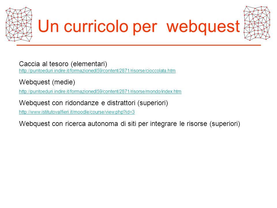 Un curricolo per webquest Caccia al tesoro (elementari) http://puntoeduri.indire.it/formazionedl59/content/2871/risorse/cioccolata.htm http://puntoedu
