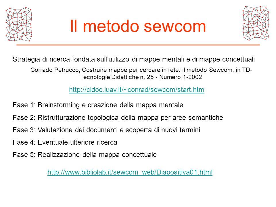 Il metodo sewcom Strategia di ricerca fondata sullutilizzo di mappe mentali e di mappe concettuali http://cidoc.iuav.it/~conrad/sewcom/start.htm Corra