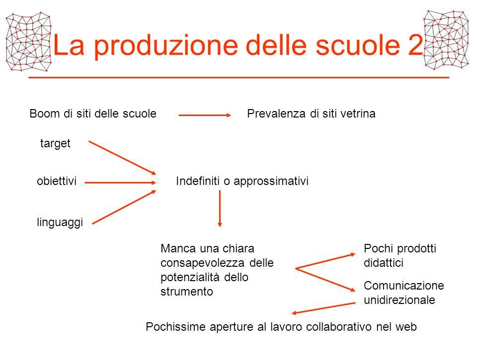 La produzione delle scuole 2 Boom di siti delle scuolePrevalenza di siti vetrina target obiettivi linguaggi Indefiniti o approssimativi Manca una chia