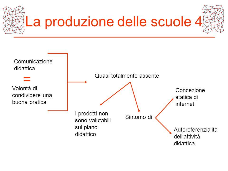 La produzione delle scuole 4 Comunicazione didattica Volontà di condividere una buona pratica = Quasi totalmente assente I prodotti non sono valutabil