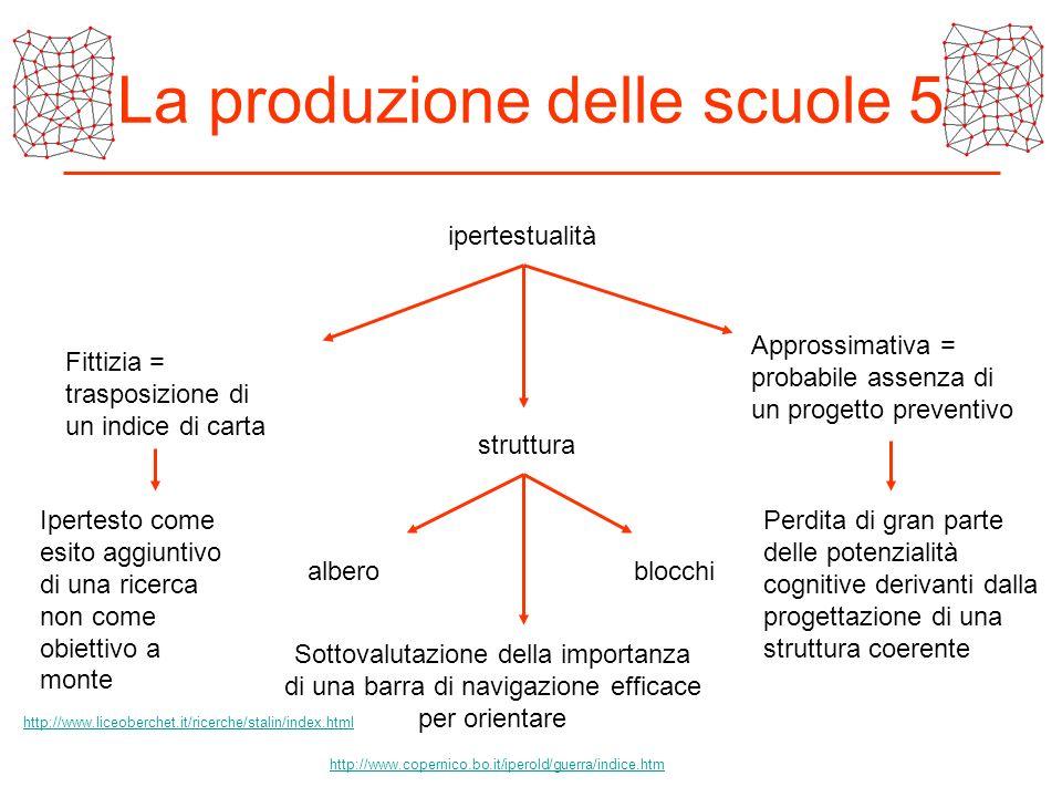 La produzione delle scuole 5 ipertestualità Fittizia = trasposizione di un indice di carta struttura alberoblocchi Approssimativa = probabile assenza