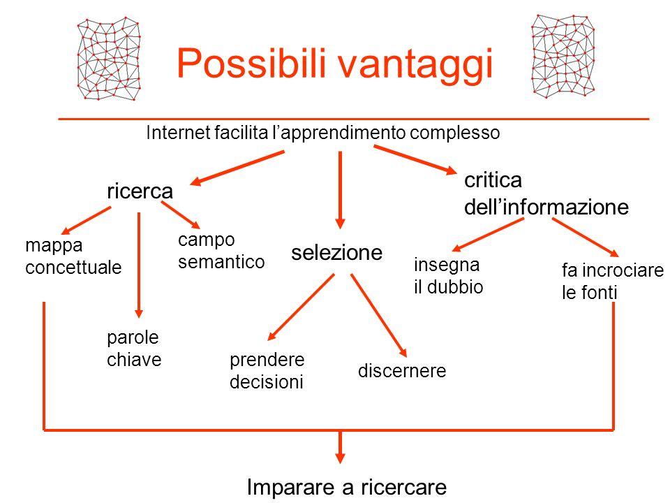 Possibili vantaggi Internet facilita lapprendimento complesso ricerca selezione critica dellinformazione mappa concettuale campo semantico parole chia