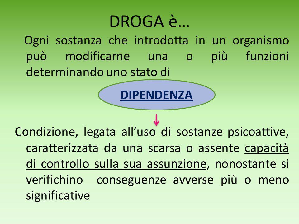 OPPIO Oppio, Morfina e codeina, Eroina, Metadone e buprenorfina (Subutex), Naloxone, Naltrexone