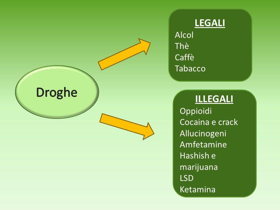 LEGALI Alcol Thè Caffè Tabacco ILLEGALI Oppioidi Cocaina e crack Allucinogeni Amfetamine Hashish e marijuana LSD Ketamina