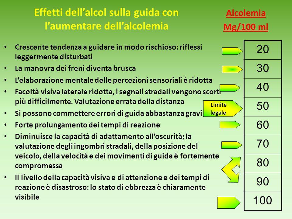 Effetti dellalcol ….dipendono dalla concentrazione di alcol nel sangue 0,5 – 1%: EUFORIA minor concentrazione, movimenti più incerti, maggiore tempo d