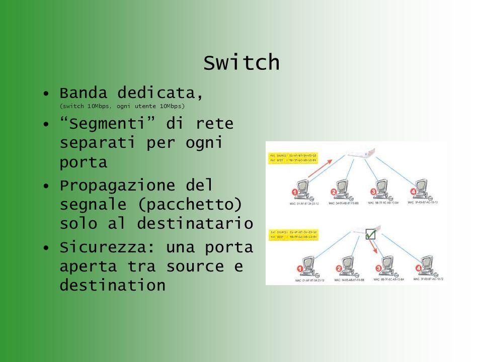 Switch Banda dedicata, (switch 10Mbps, ogni utente 10Mbps) Segmenti di rete separati per ogni porta Propagazione del segnale (pacchetto) solo al desti