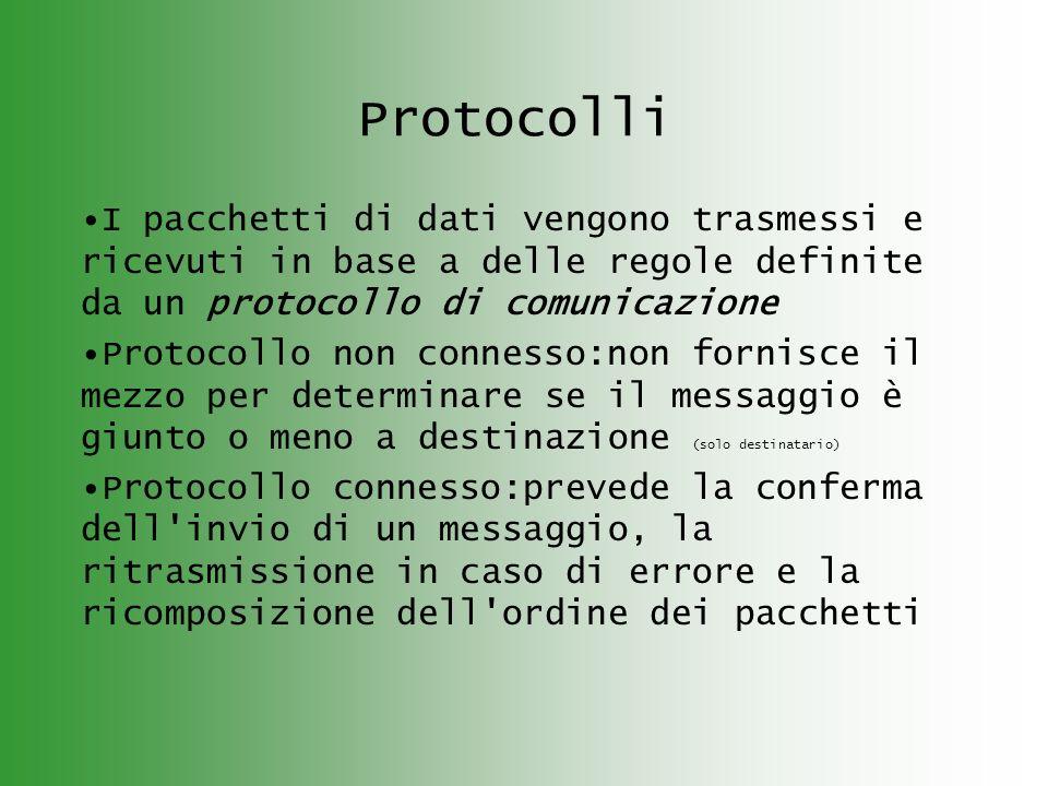 Protocolli I pacchetti di dati vengono trasmessi e ricevuti in base a delle regole definite da un protocollo di comunicazione Protocollo non connesso:non fornisce il mezzo per determinare se il messaggio è giunto o meno a destinazione (solo destinatario) Protocollo connesso:prevede la conferma dell invio di un messaggio, la ritrasmissione in caso di errore e la ricomposizione dell ordine dei pacchetti