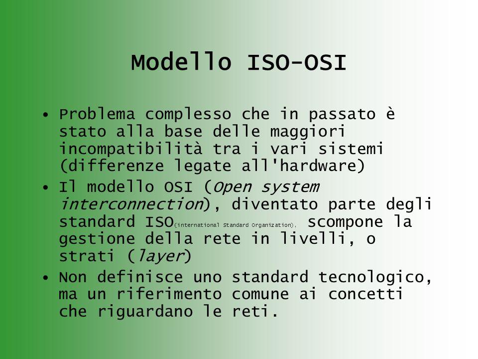 Modello ISO-OSI Problema complesso che in passato è stato alla base delle maggiori incompatibilità tra i vari sistemi (differenze legate all hardware) Il modello OSI (Open system interconnection), diventato parte degli standard ISO (international Standard Organization), scompone la gestione della rete in livelli, o strati (layer) Non definisce uno standard tecnologico, ma un riferimento comune ai concetti che riguardano le reti.