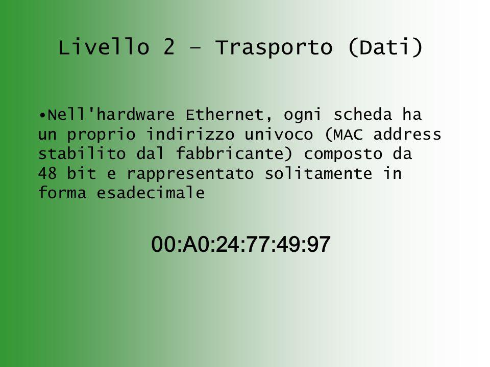 Livello 2 – Trasporto (Dati) Nell hardware Ethernet, ogni scheda ha un proprio indirizzo univoco (MAC address stabilito dal fabbricante) composto da 48 bit e rappresentato solitamente in forma esadecimale 00:A0:24:77:49:97