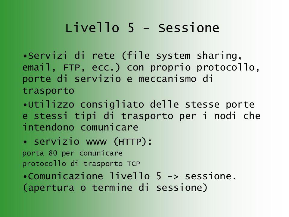 Livello 5 - Sessione Servizi di rete (file system sharing, email, FTP, ecc.) con proprio protocollo, porte di servizio e meccanismo di trasporto Utili