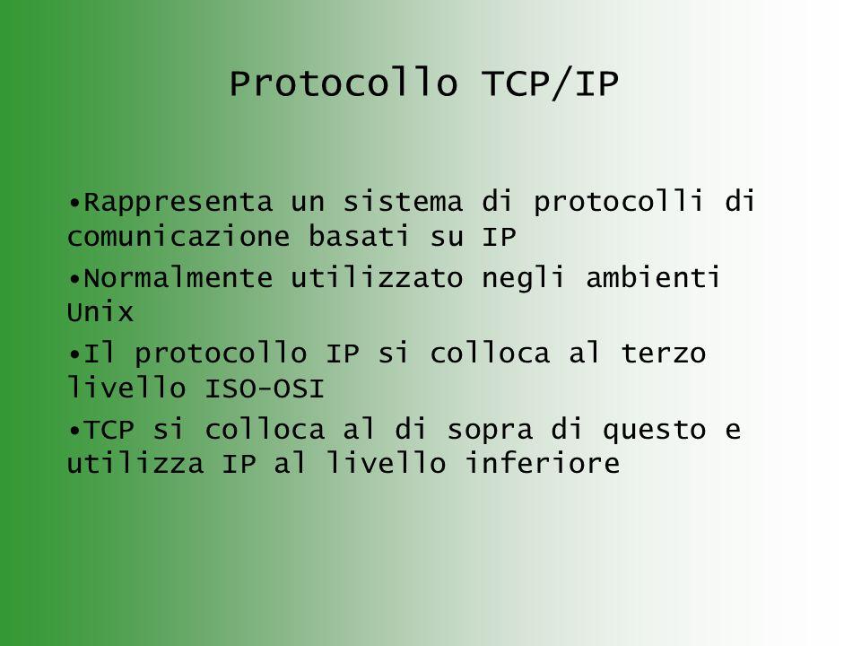 Protocollo TCP/IP Rappresenta un sistema di protocolli di comunicazione basati su IP Normalmente utilizzato negli ambienti Unix Il protocollo IP si colloca al terzo livello ISO-OSI TCP si colloca al di sopra di questo e utilizza IP al livello inferiore