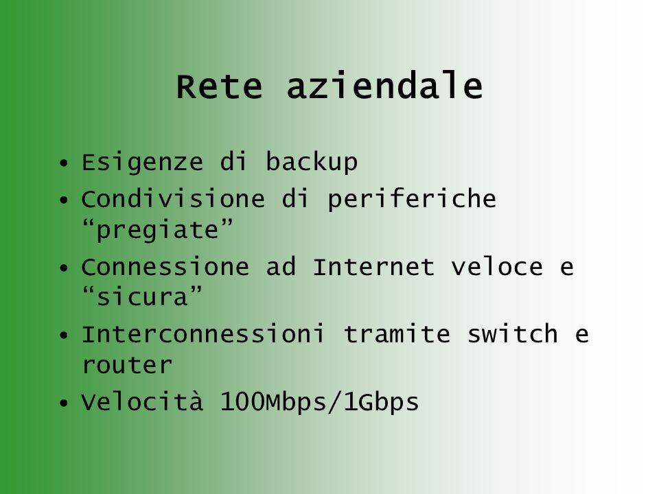 Rete aziendale Esigenze di backup Condivisione di periferiche pregiate Connessione ad Internet veloce e sicura Interconnessioni tramite switch e router Velocità 100Mbps/1Gbps