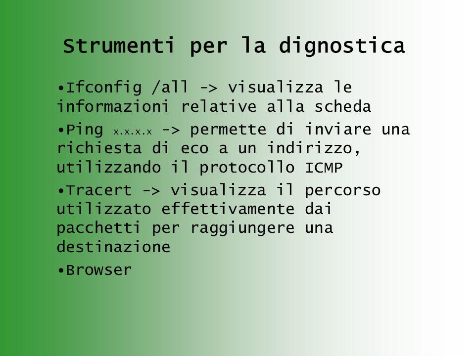 Strumenti per la dignostica Ifconfig /all -> visualizza le informazioni relative alla scheda Ping x.x.x.x -> permette di inviare una richiesta di eco