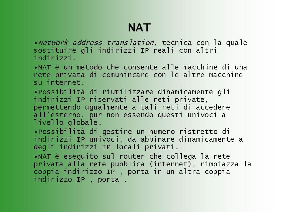 NAT Network address translation, tecnica con la quale sostituire gli indirizzi IP reali con altri indirizzi. NAT è un metodo che consente alle macchin